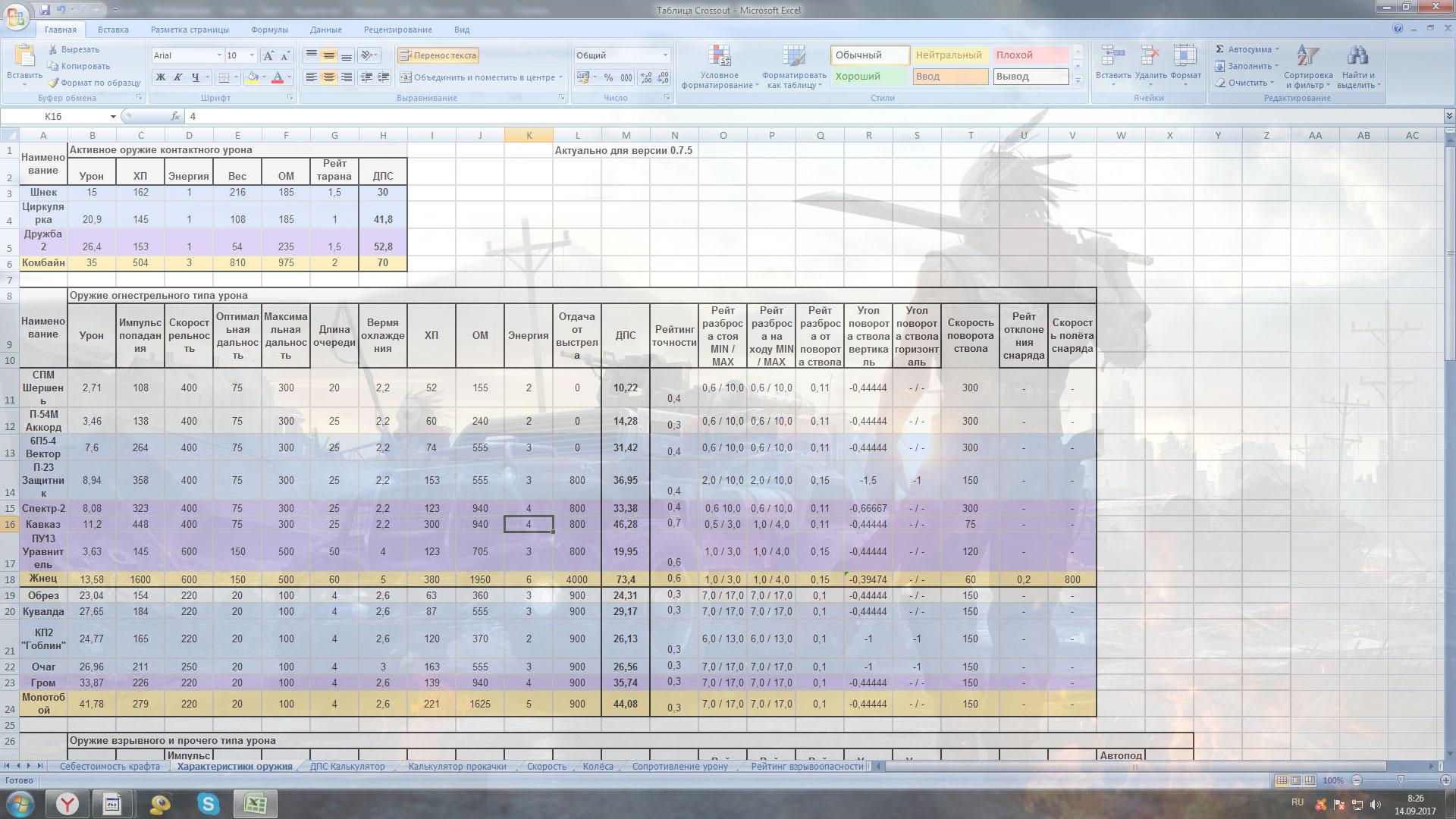 Таблица Crossout для версии 0.7.5
